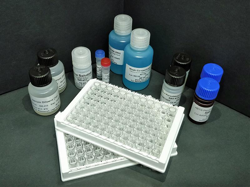 Health Monitoring ELISA Kits